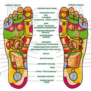 Детоксикационные пластыри на стопы